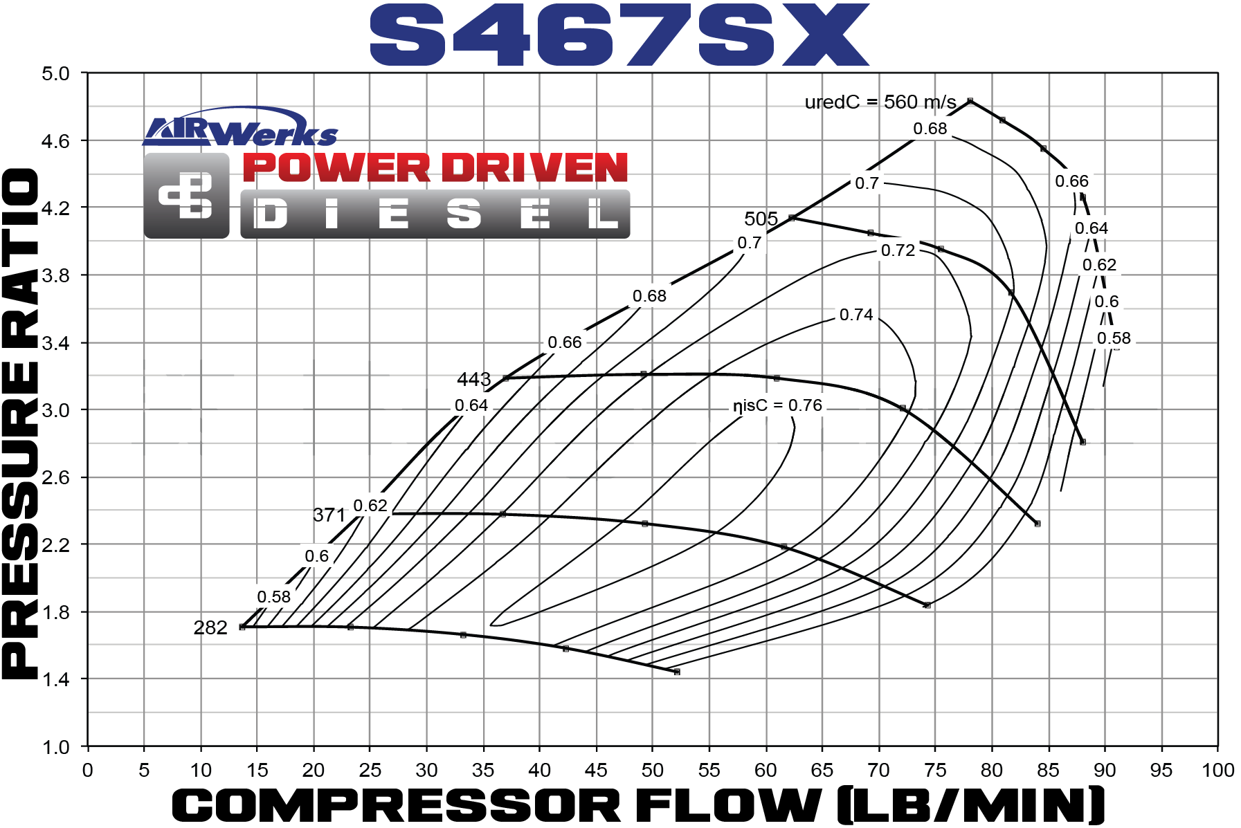 Borg Warner Turbos S4677 Fmw Turbocharger Power Driven Diesel Need A Wiring Diagram Mustang Evolution